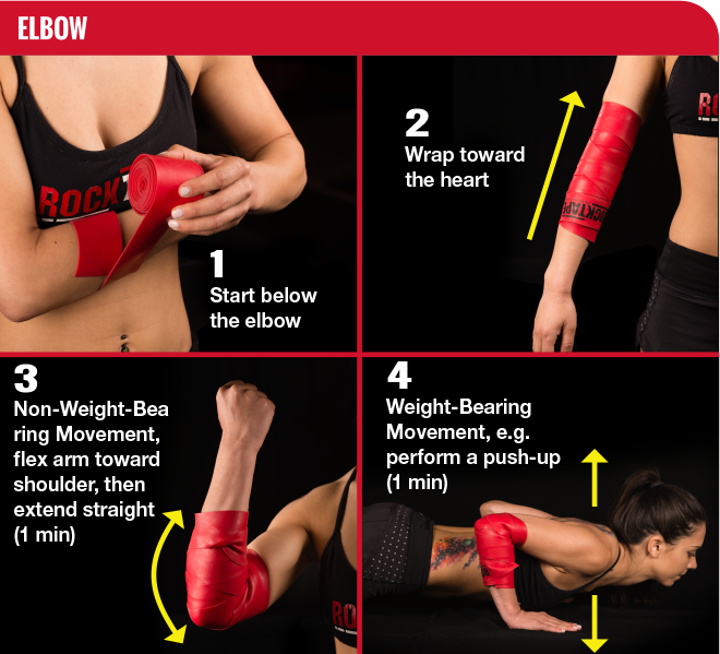 RockFloss for Elbows