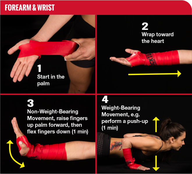 RockFloss for Forearm & Wrist